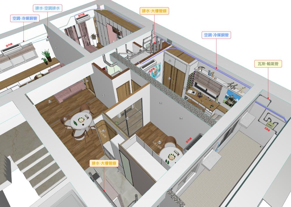 BIM配管及室內裝修的3D圖
